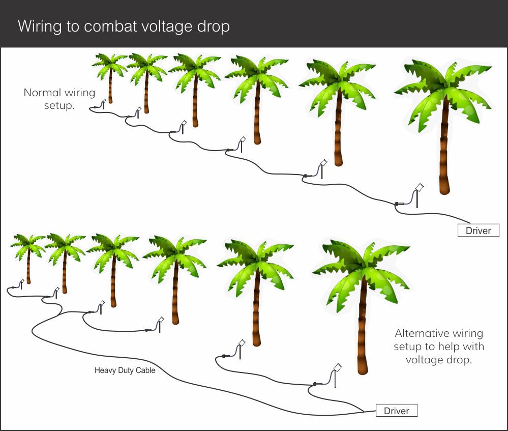 Combat voltage drop
