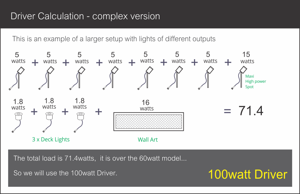 Driver Calculation - Complex