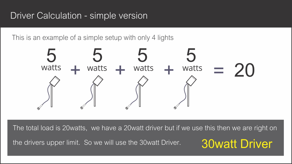 Driver Calculation - simple